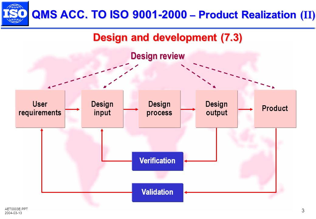 Quality Management System According To Iso Ppt Video
