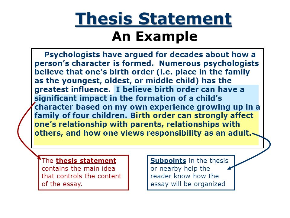 A Road Map For Your Essay  Ppt Download Thesis Statement An Example