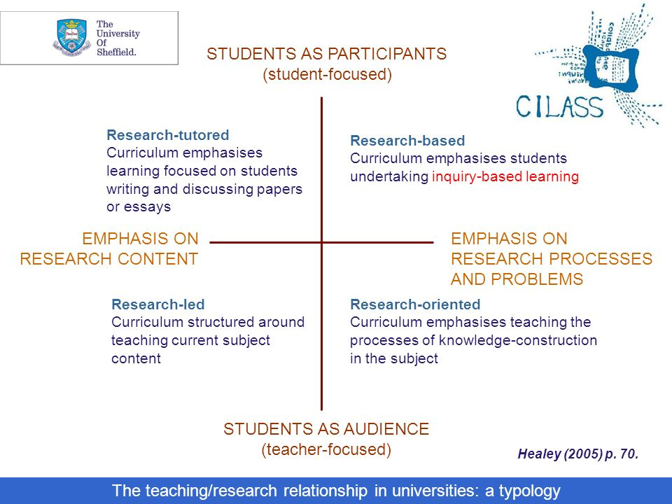 STUDENTS AS PARTICIPANTS (student-focused)