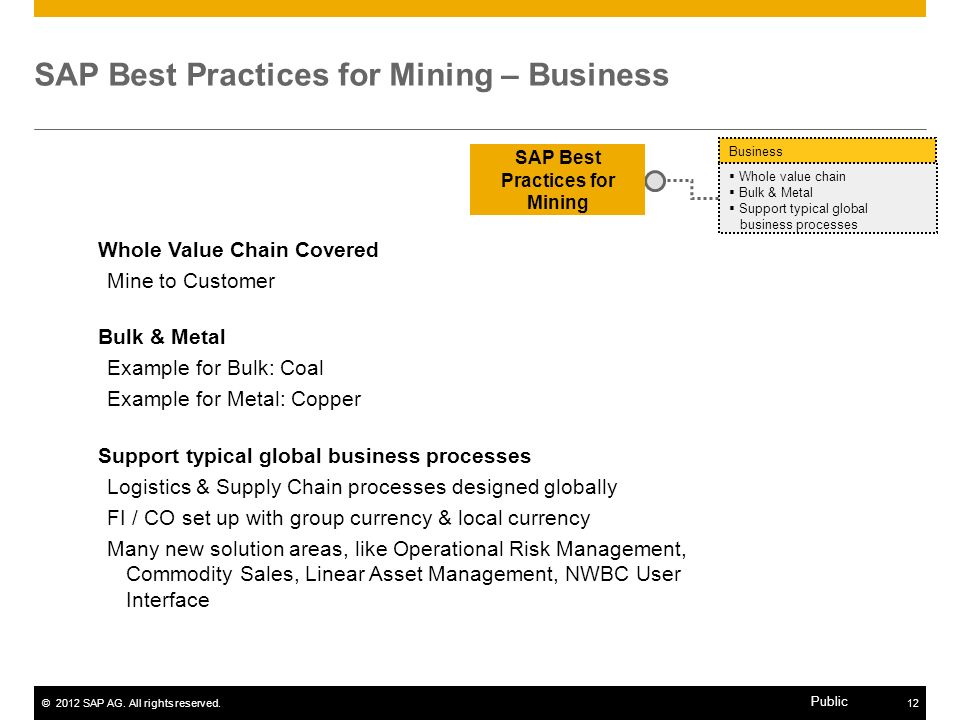 SAP Best Practices for Mining – Business