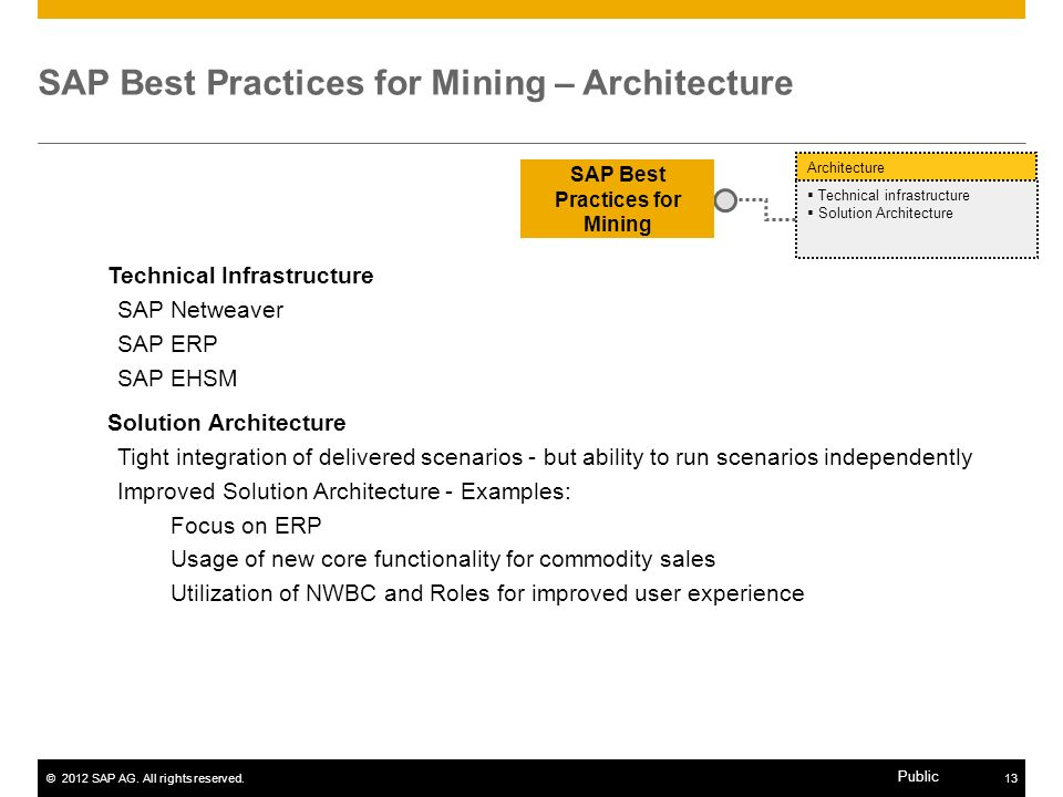 SAP Best Practices for Mining – Architecture
