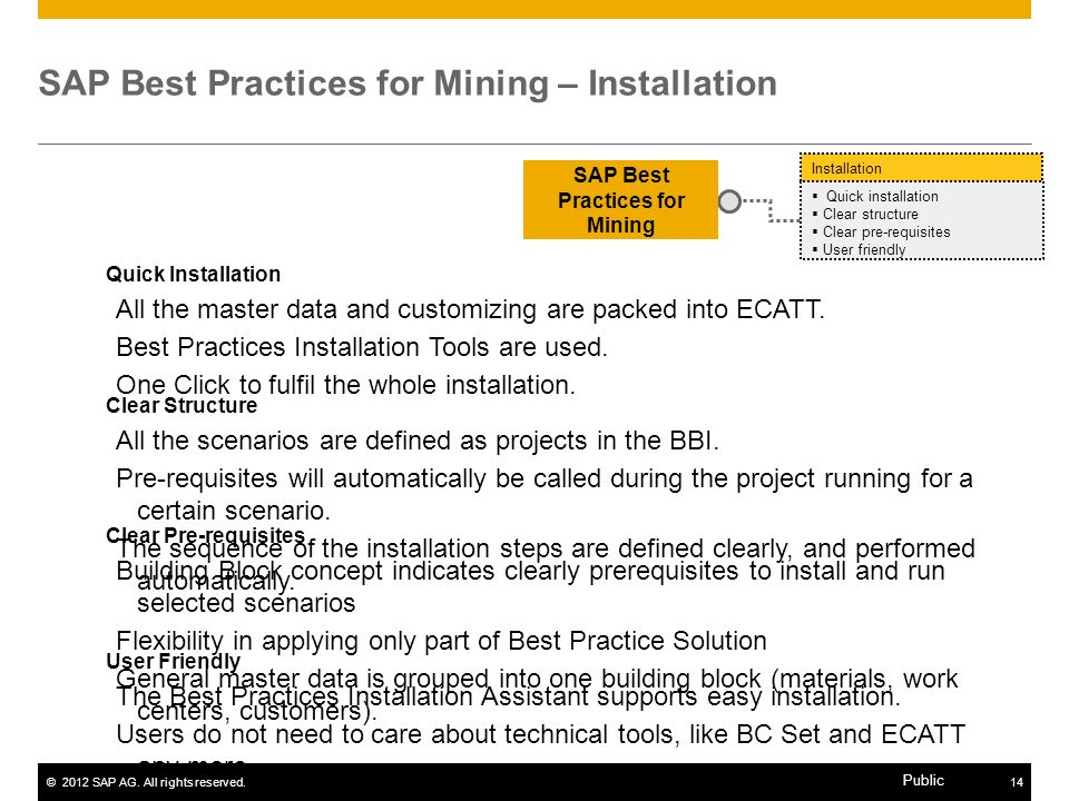 SAP Best Practices for Mining – Installation