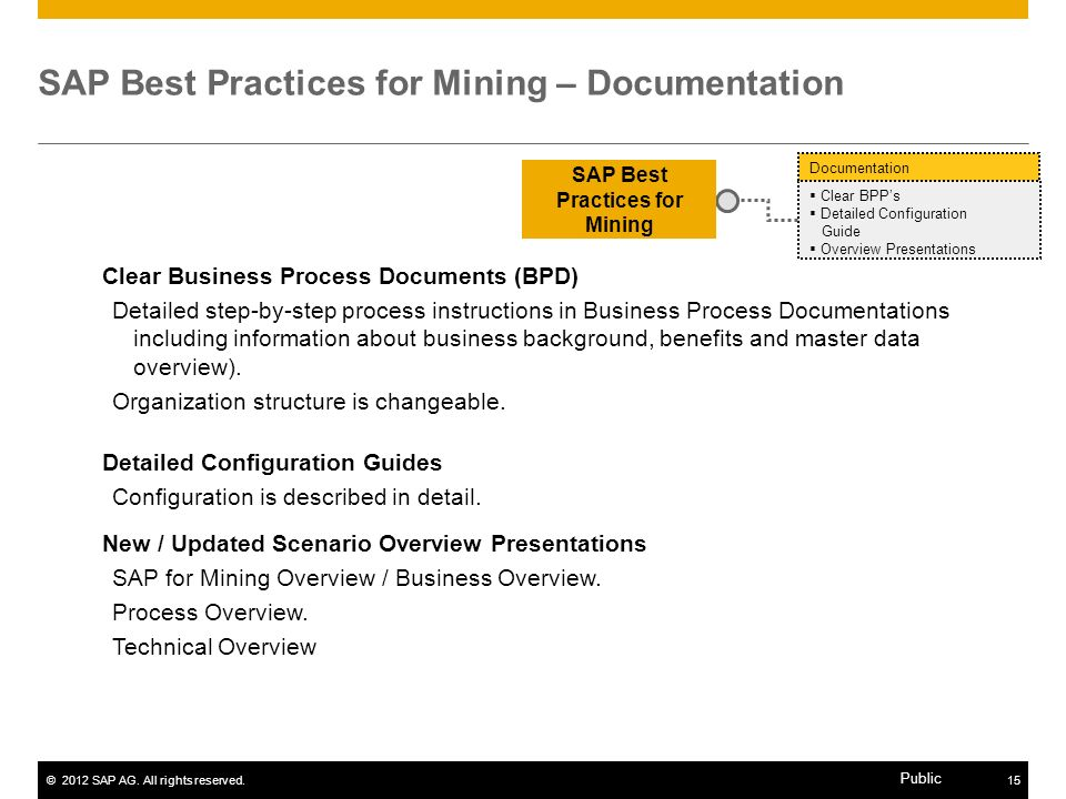 SAP Best Practices for Mining – Documentation