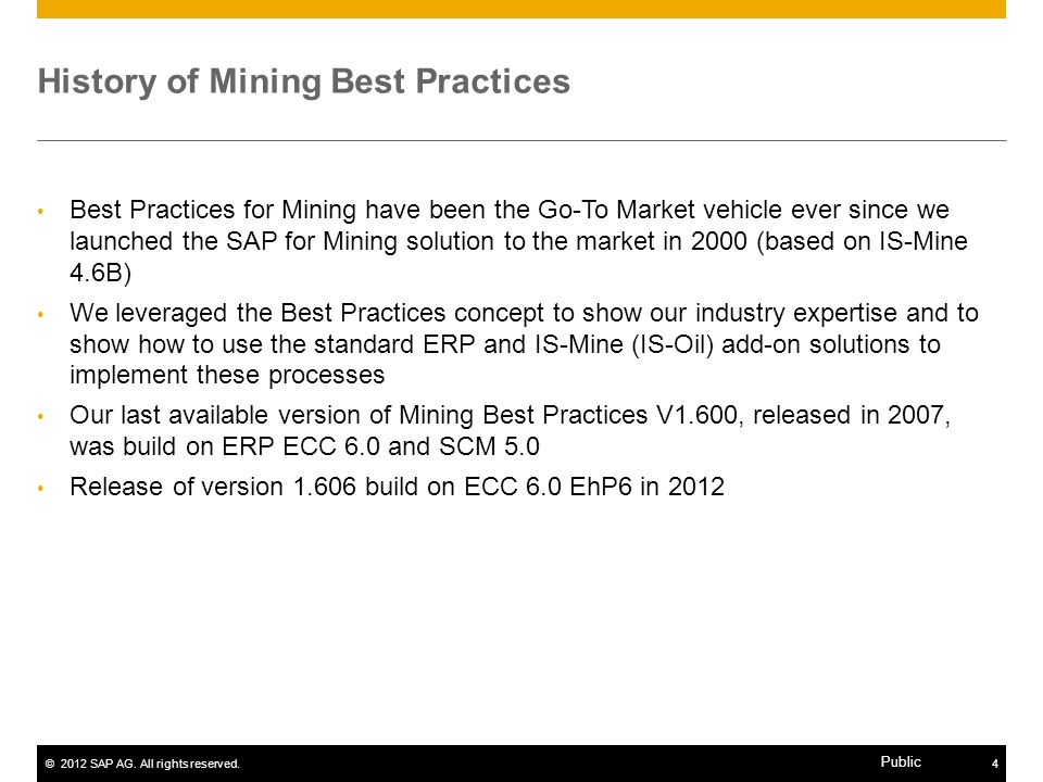 History of Mining Best Practices
