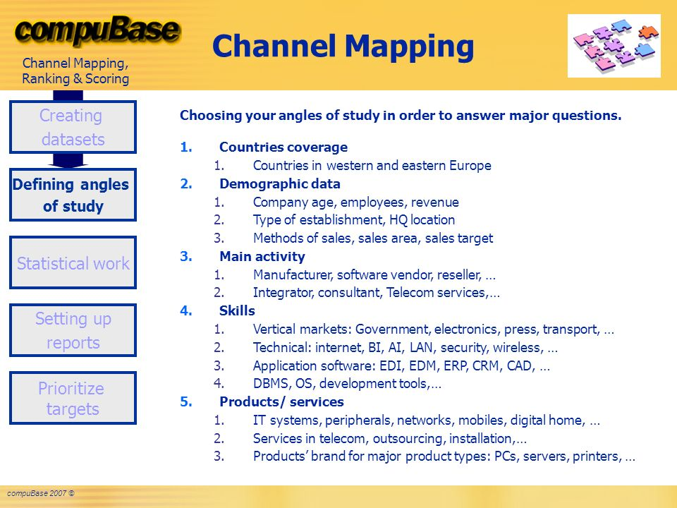 Solutions For Channel Management Competitor Channel Benchmark - Mapping sales data