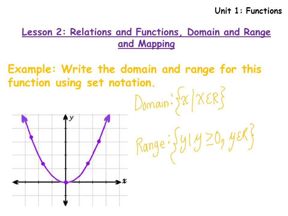 explain domain and range of functions 03042010  explain the domain and range of a function under what circumstances would the domain be something other than all - answered by a verified math tutor or.