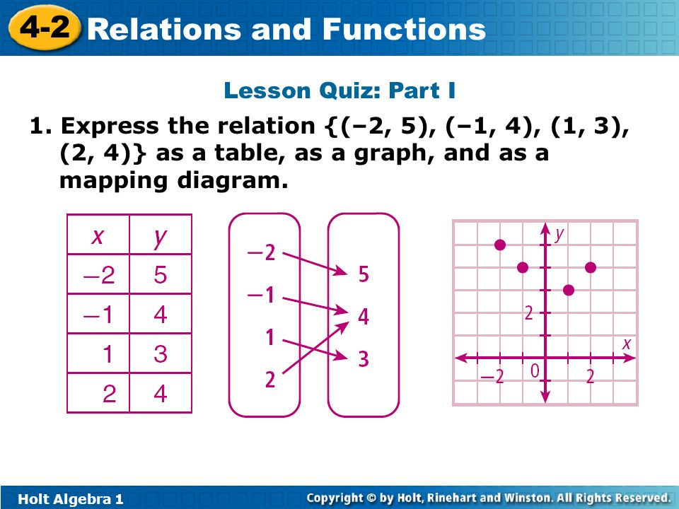 Mapping Diagram Algebra Each Relation Electrical Drawing Wiring