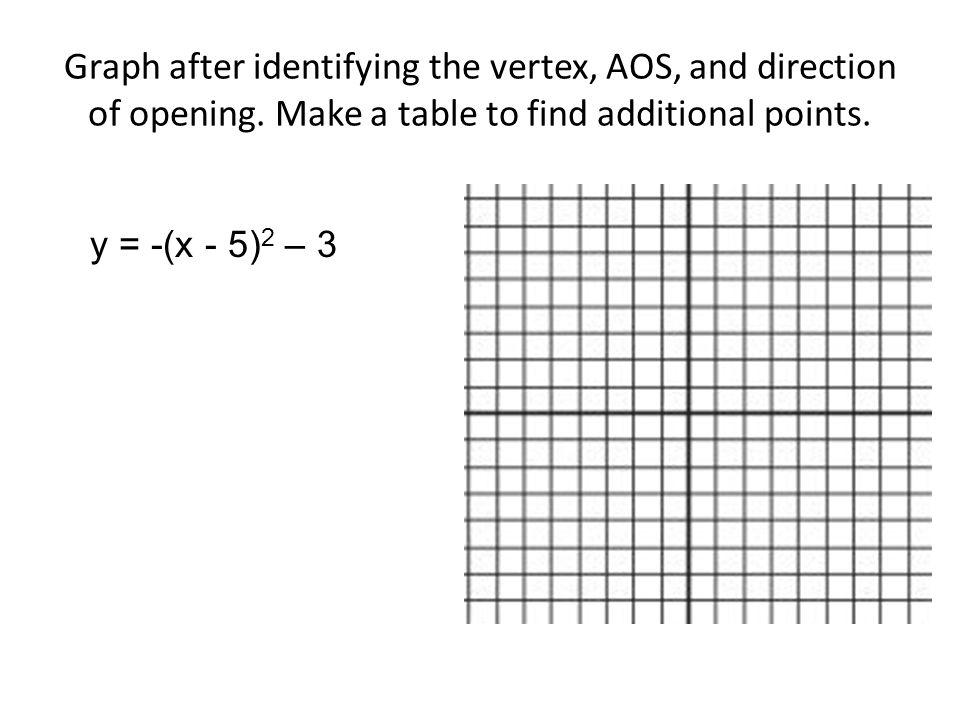 Graph after identifying the vertex, AOS, and direction of opening