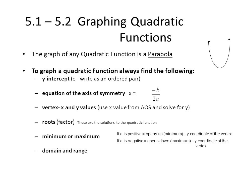 5.1 – 5.2 Graphing Quadratic Functions