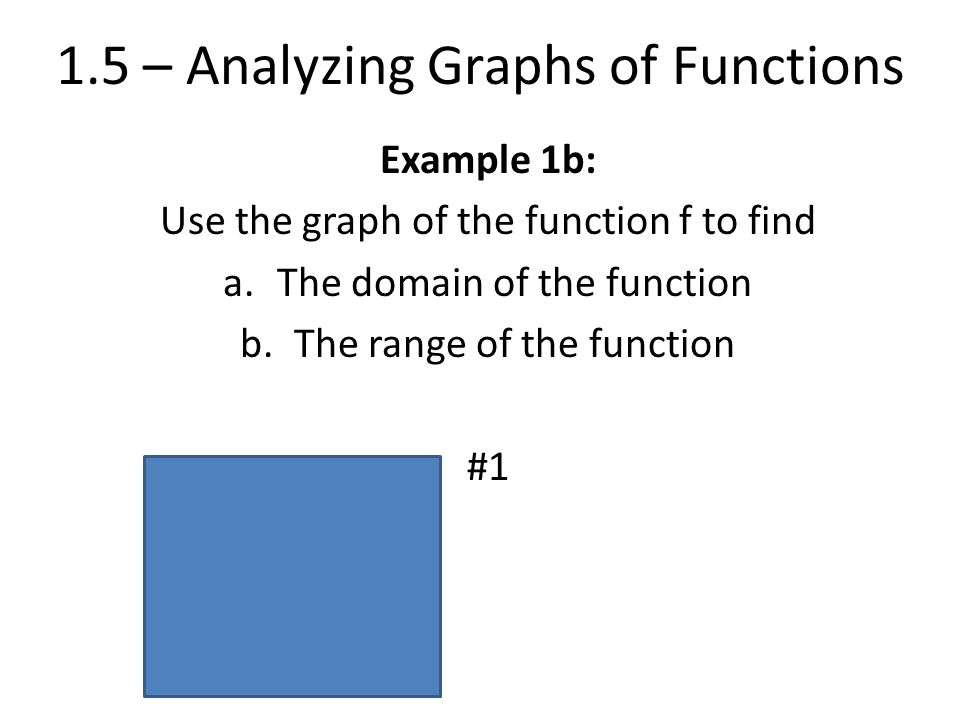 1 5 Analyzing Graphs Of Functions Ppt Video Online Download