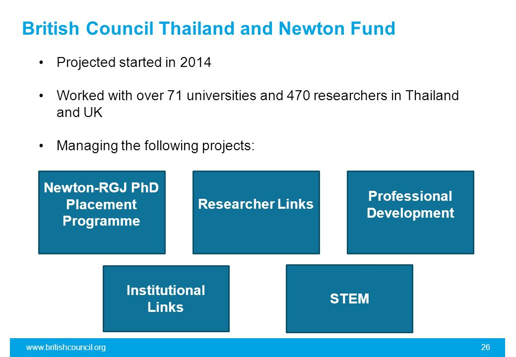 British Council Thailand and Newton Fund