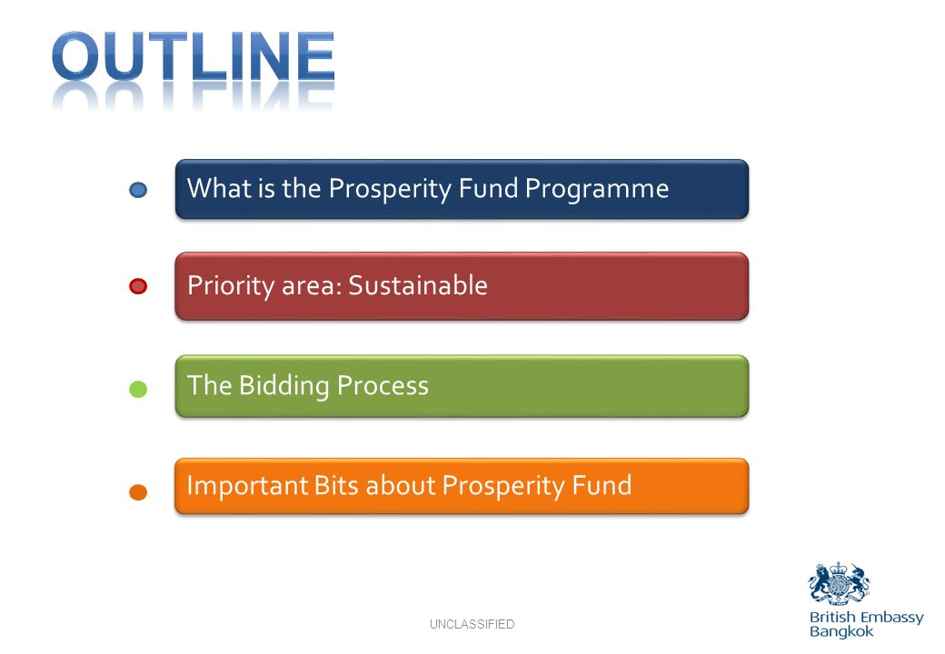 outline What is the Prosperity Fund Programme