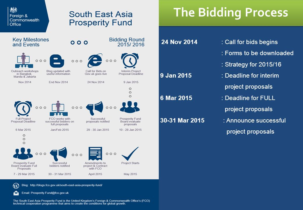 The Bidding Process : Forms to be downloaded : Strategy for 2015/16