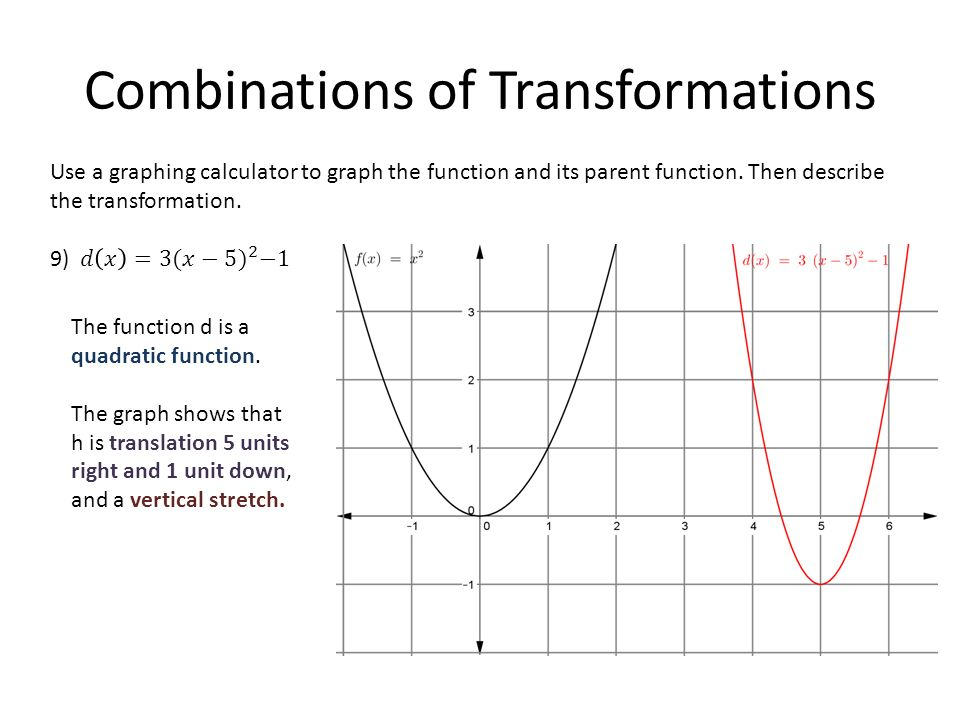 14 Combinations Of Transformations Use A Graphing Calculator