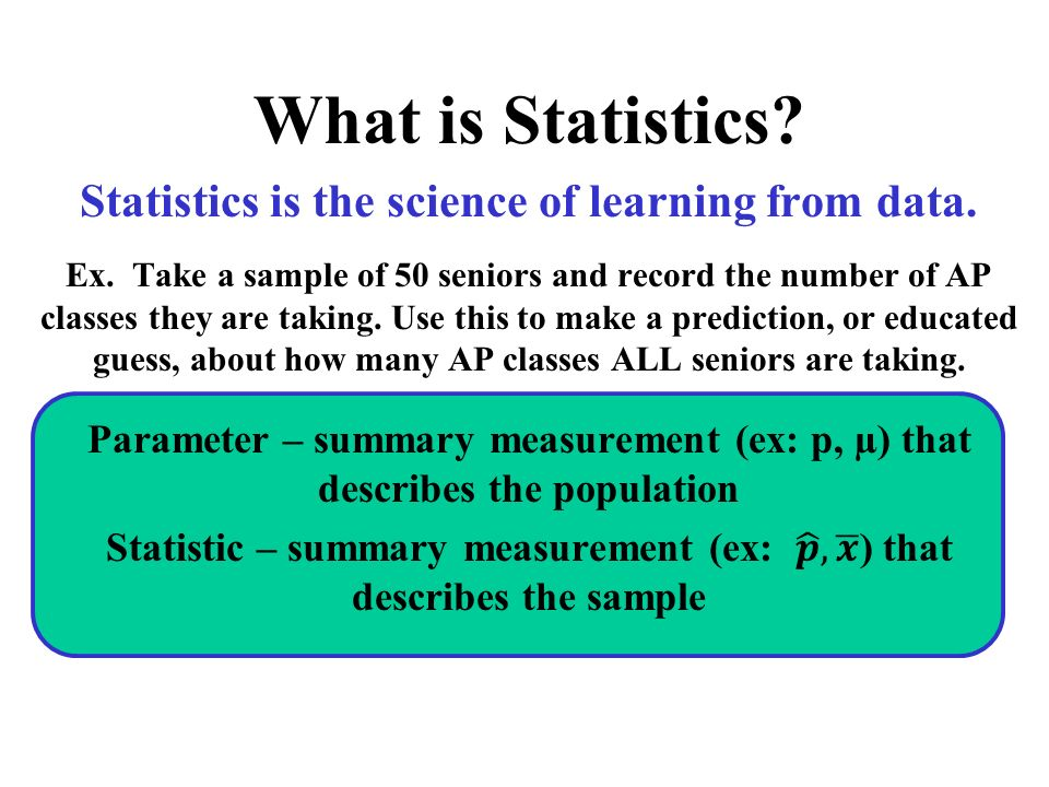 Ap Statistics Overview Ppt Download