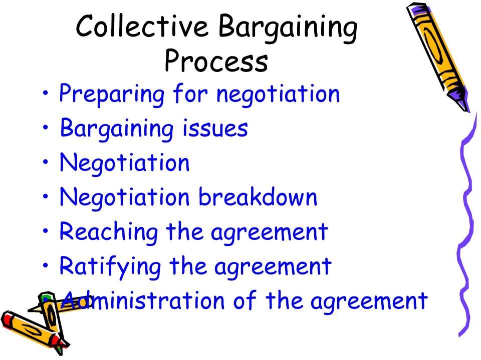 collective bargaining slideshare