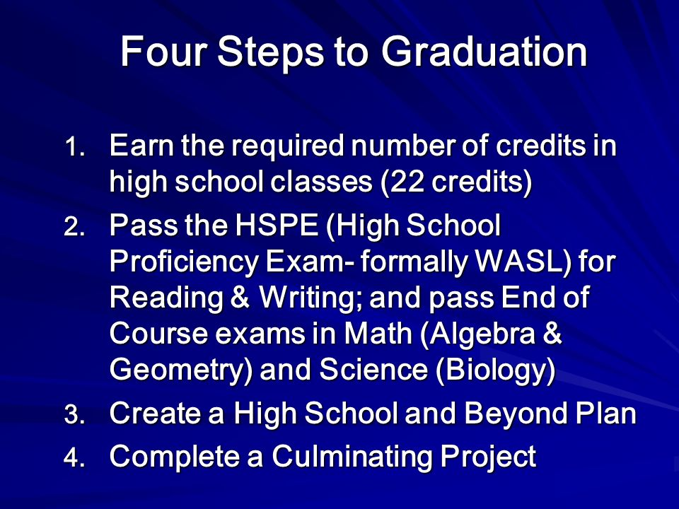 Four Steps to Graduation