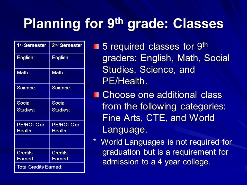 Planning for 9th grade: Classes