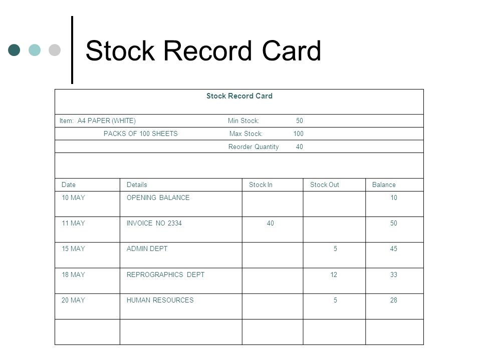 Stock Record Card Stock Record Card