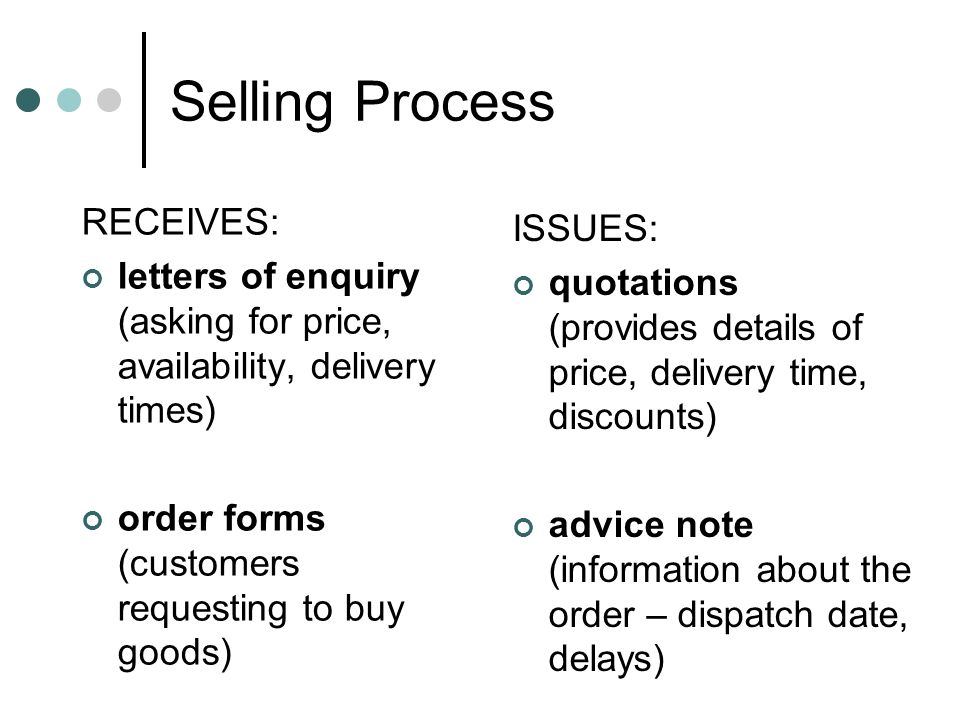 Selling Process RECEIVES: ISSUES: