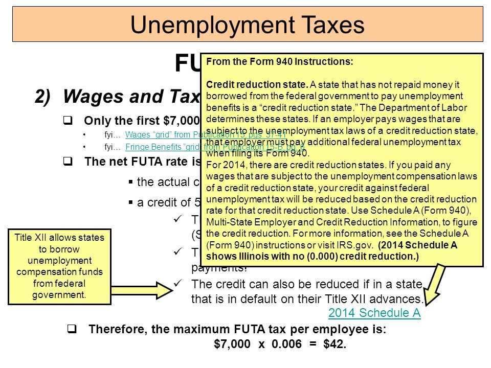 Unemployment Taxes Federal Unemployment Tax Act - FUTA - ppt video ...