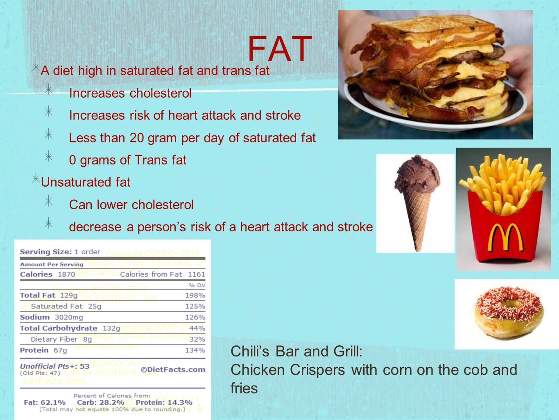 10 FAT ...