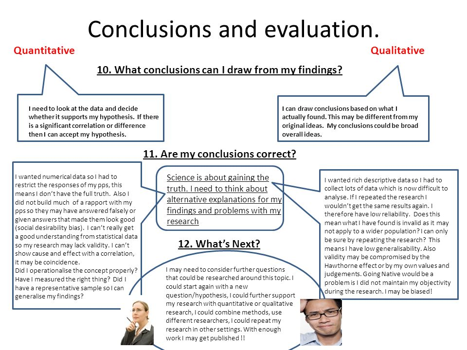 Conclusions and evaluation.
