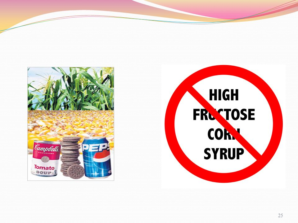 SOURCES OF HIGH FRUCTOSE CORN SYRUP: