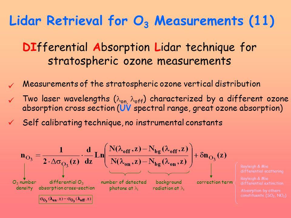 Lidar For Atmospheric Remote Sensing Ppt Video Online