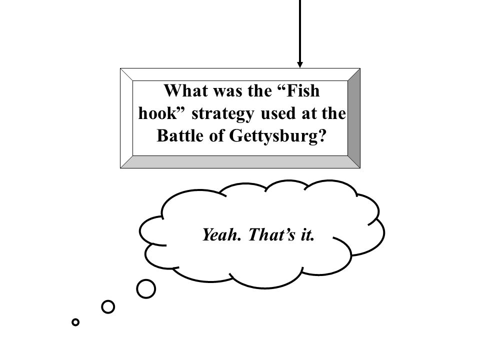 What was the Fish hook strategy used at the Battle of Gettysburg