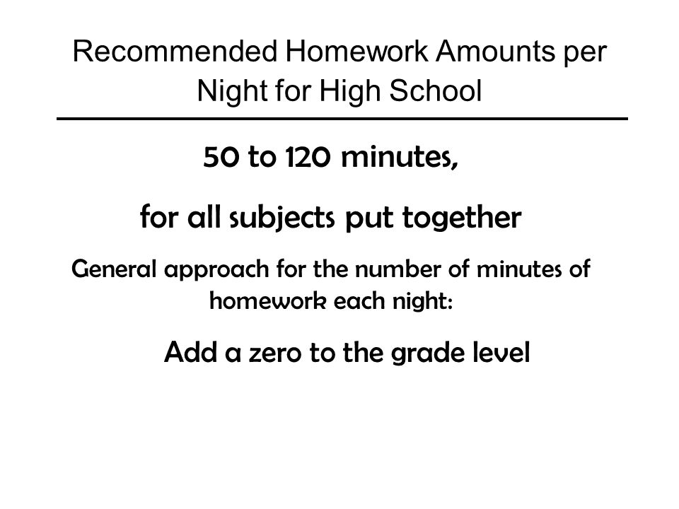Recommended Homework Amounts per Night for High School
