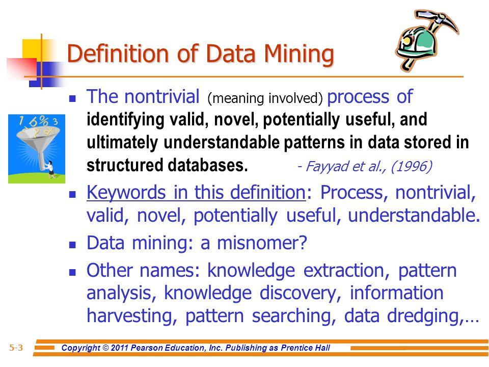 Data Mining Meaning - Quantum Computing