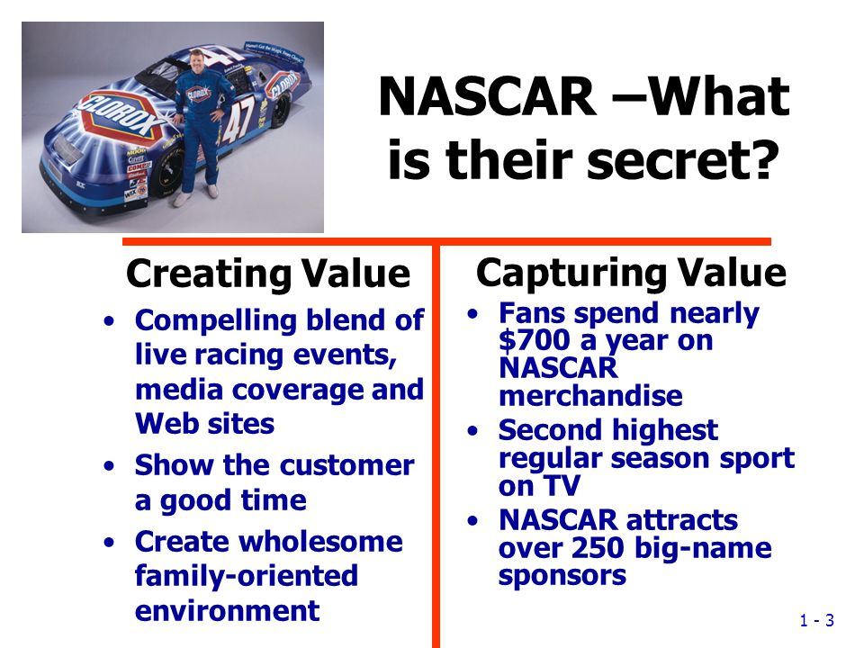 NASCAR –What is their secret