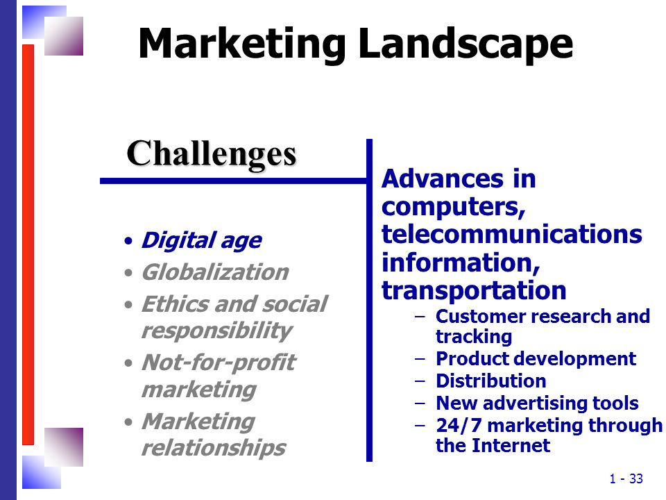Marketing Landscape Challenges