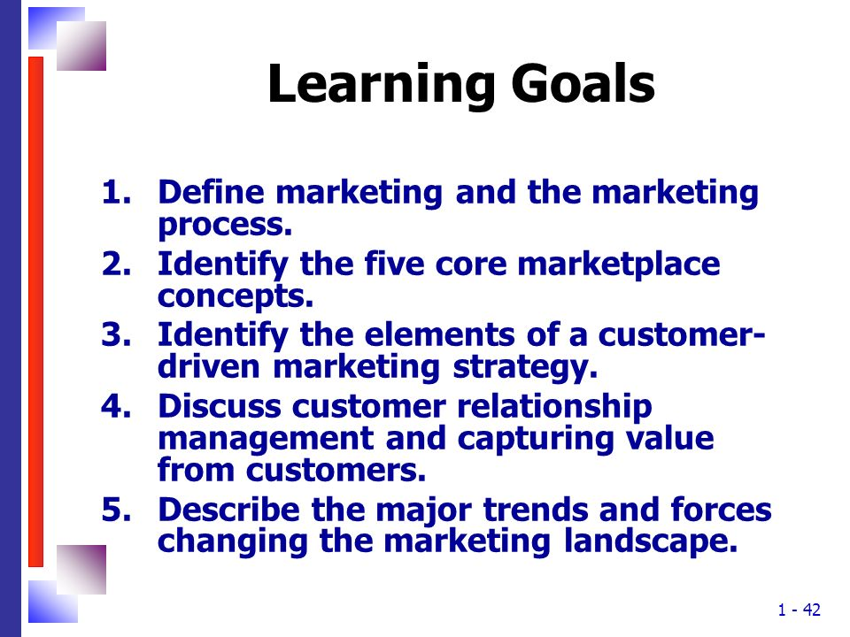 Learning Goals Define marketing and the marketing process.