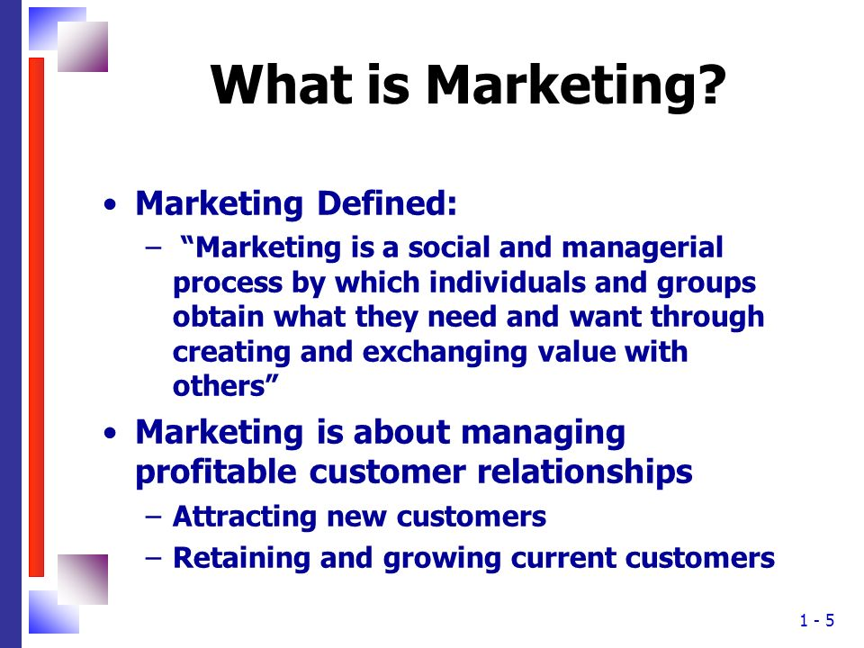 What is Marketing Marketing Defined: