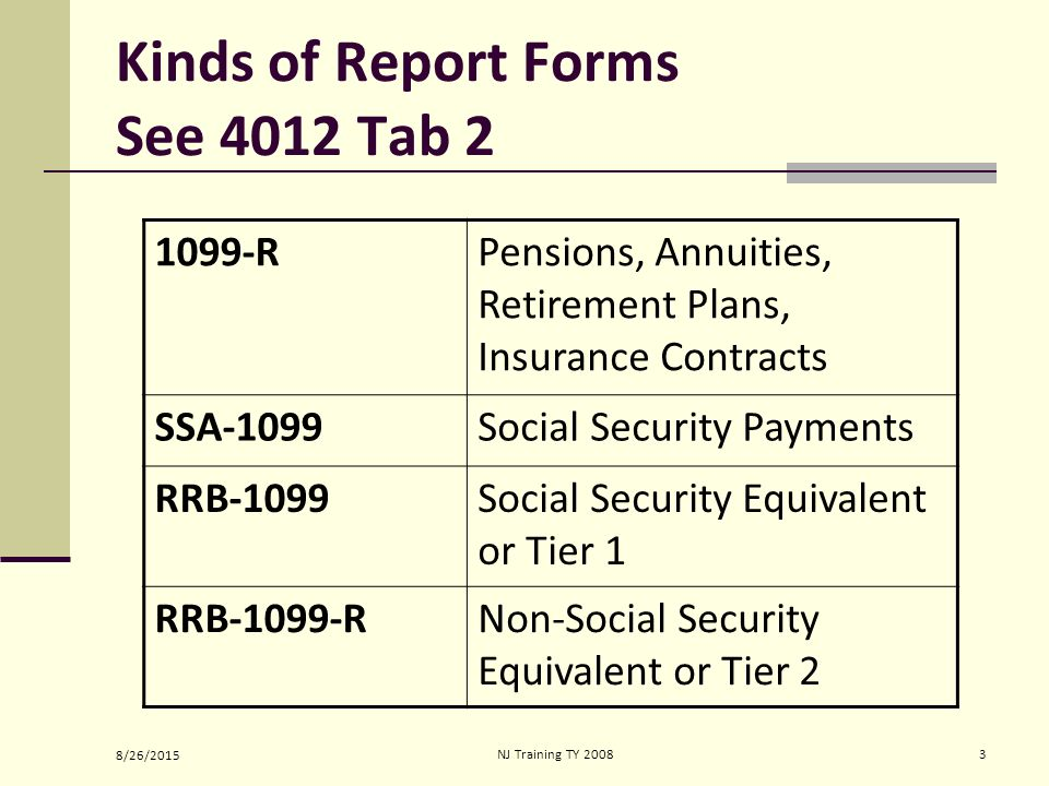Social Securityrailroad Retirement Benefits Ppt Video Online Download