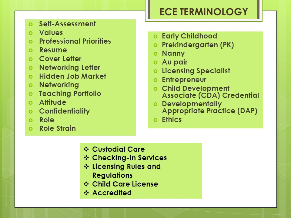 9 ECE TERMINOLOGY Self Assessment Values Professional Priorities Resume Cover  Letter Networking Letter Hidden Job ...