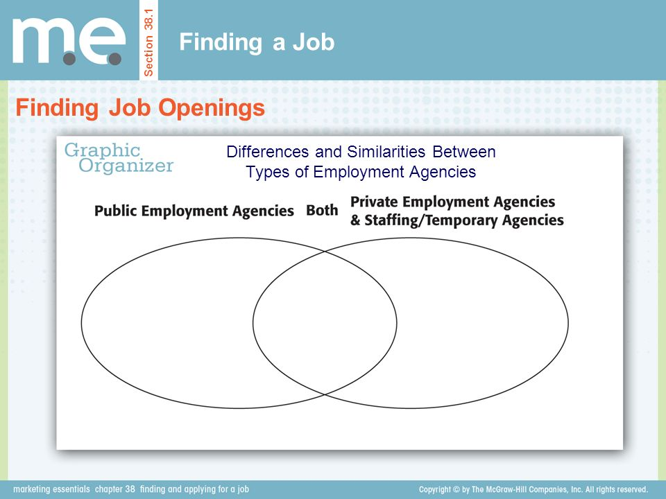 Differences and Similarities Between Types of Employment Agencies
