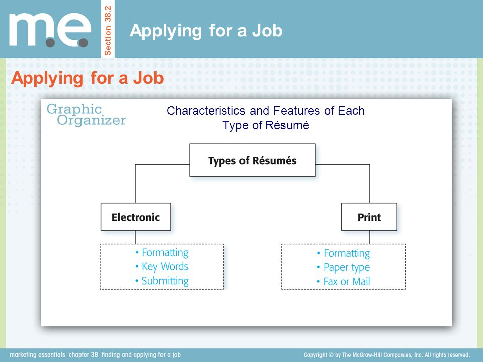 Characteristics and Features of Each Type of Résumé