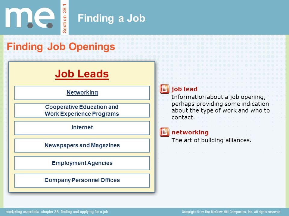 Job Leads Finding a Job Finding Job Openings job lead Networking