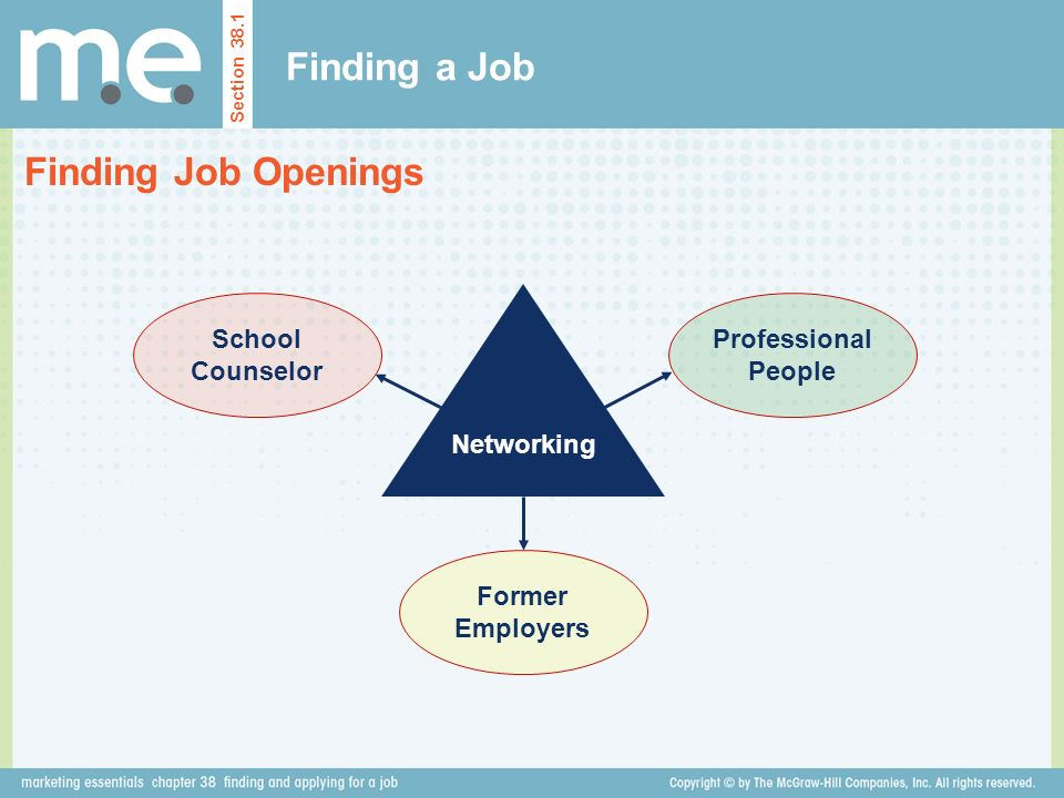 Finding a Job Finding Job Openings Networking School Counselor