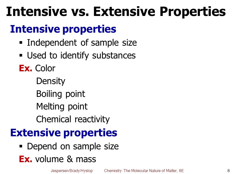 is density intensive or extensive lab