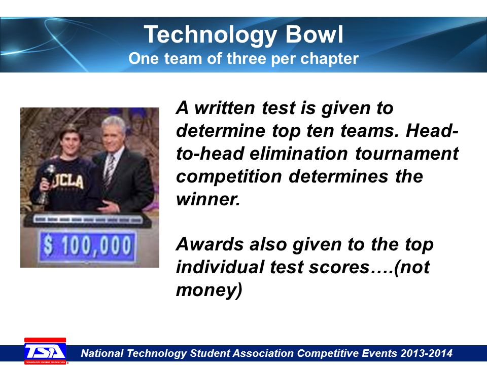 High School Competitive Events Overview Ppt Video Online