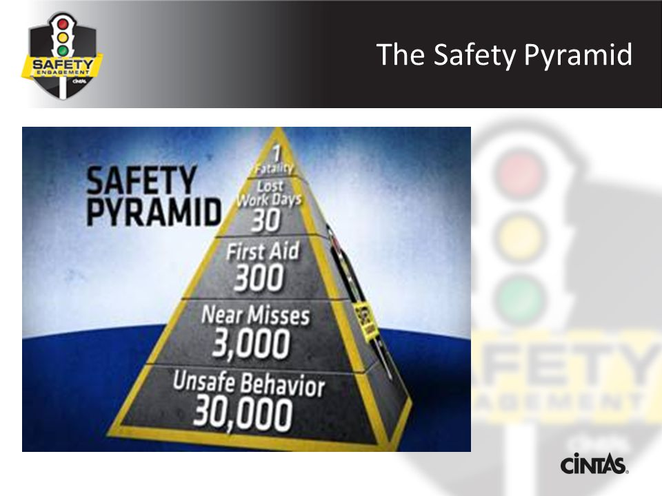 Encouraging Safety Involvement from Frontline Employees - ppt video
