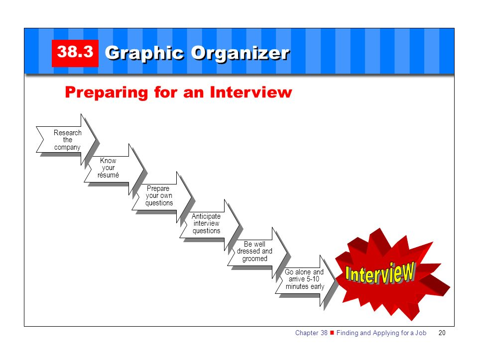 Graphic Organizer 38.3 Preparing for an Interview Interview Research