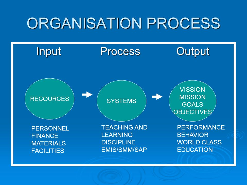 what is personnel management in education