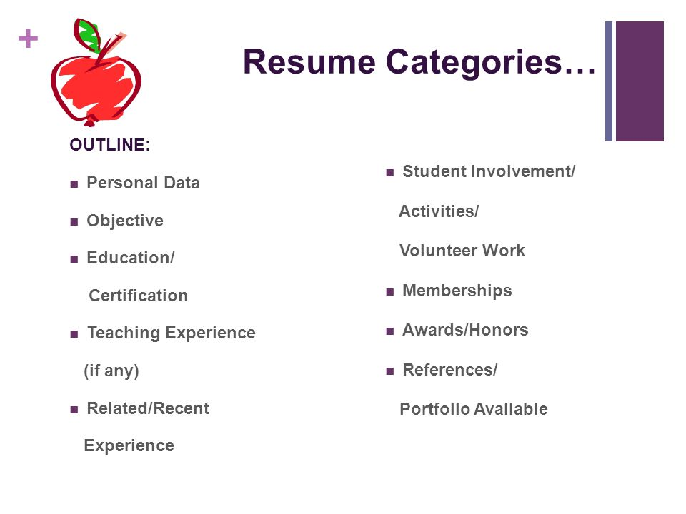 resume categories awesome 2613 writing resumes resume interview cover letter references ppt download