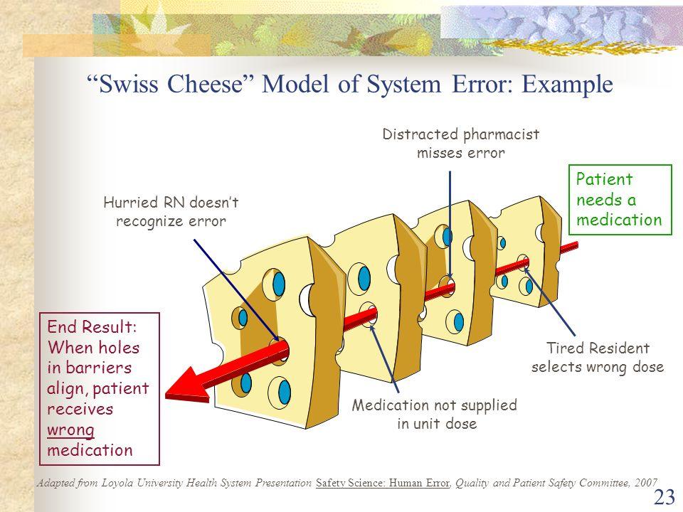 human error james reason pdf download