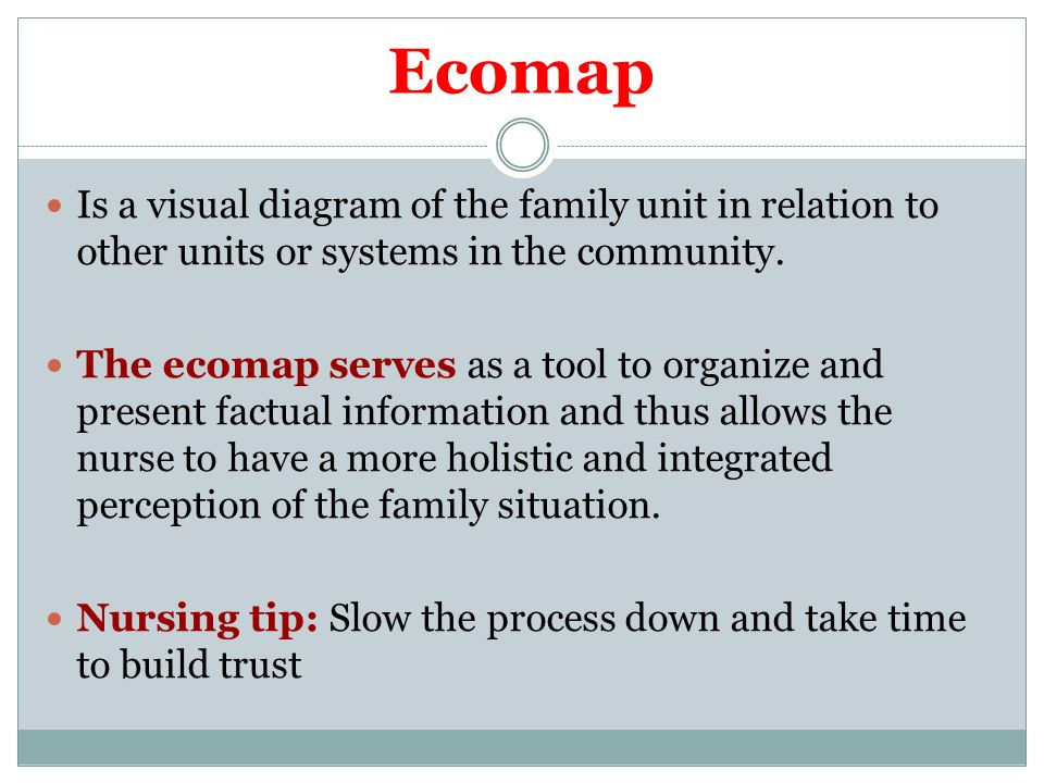 Ecomap+Is+a+visual+diagram+of+the+family+unit+in+relation+to+other+units+or+systems+in+the+community. family health dr naiema gaber ppt video online download